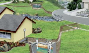 Wastewater Treatment Paul B Doran P E